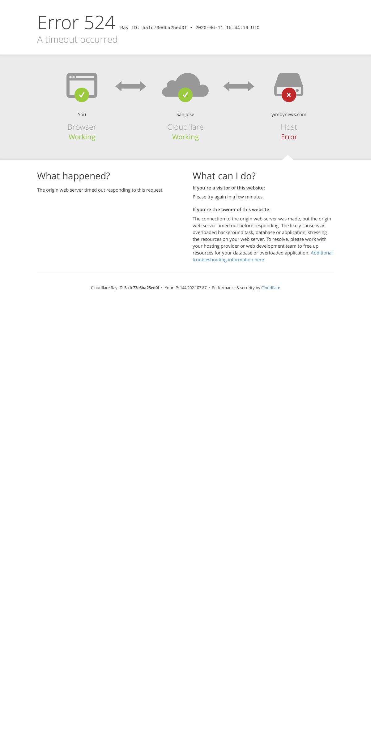 yimbynews.com - 524- A timeout occurred