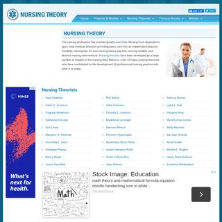 Nursing Theory - Nursing Theory