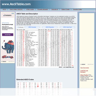 Ascii Table - ASCII character codes and html, octal, hex and decimal chart conversion