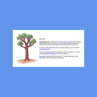 Free domain sharing - Site not yet configured