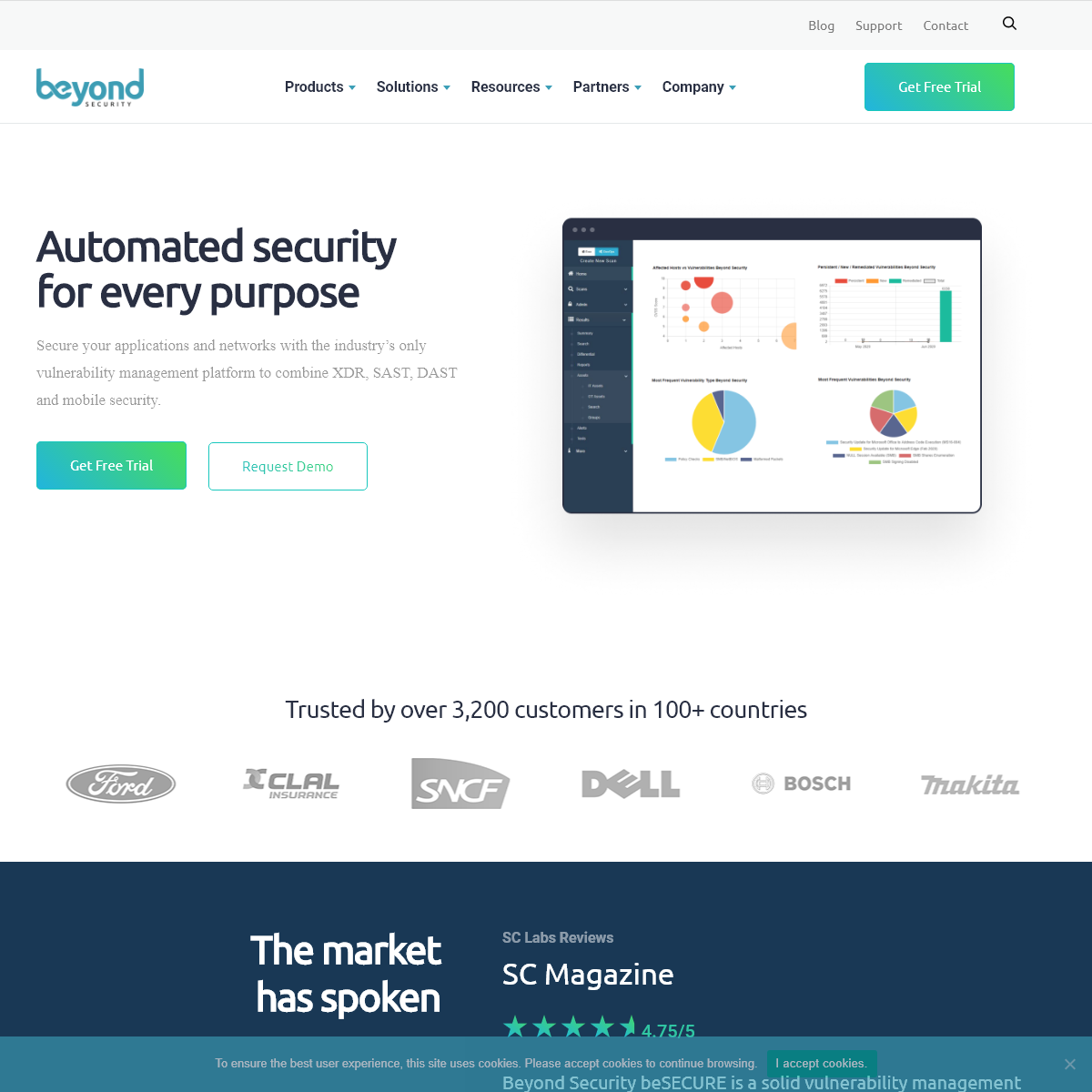 Beyond Security - Automated Security Testing & Compliance