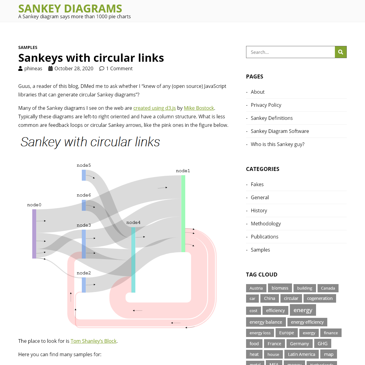 Sankey Diagrams – A Sankey diagram says more than 1000 pie charts