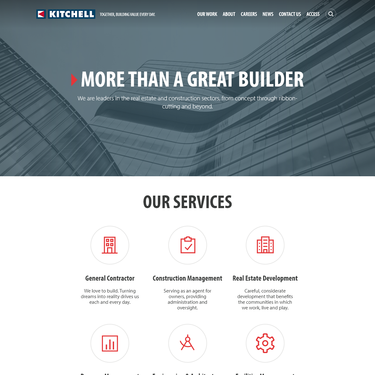 Kitchell – Together, building value every day.