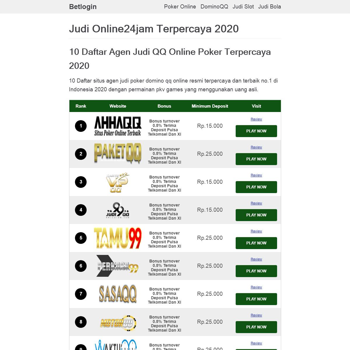 Judi Online24jam Terpercaya 2020 - Betlogin