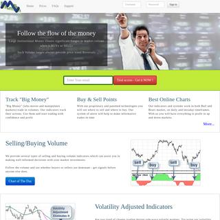 Technical Analysis - stock charts - Volume