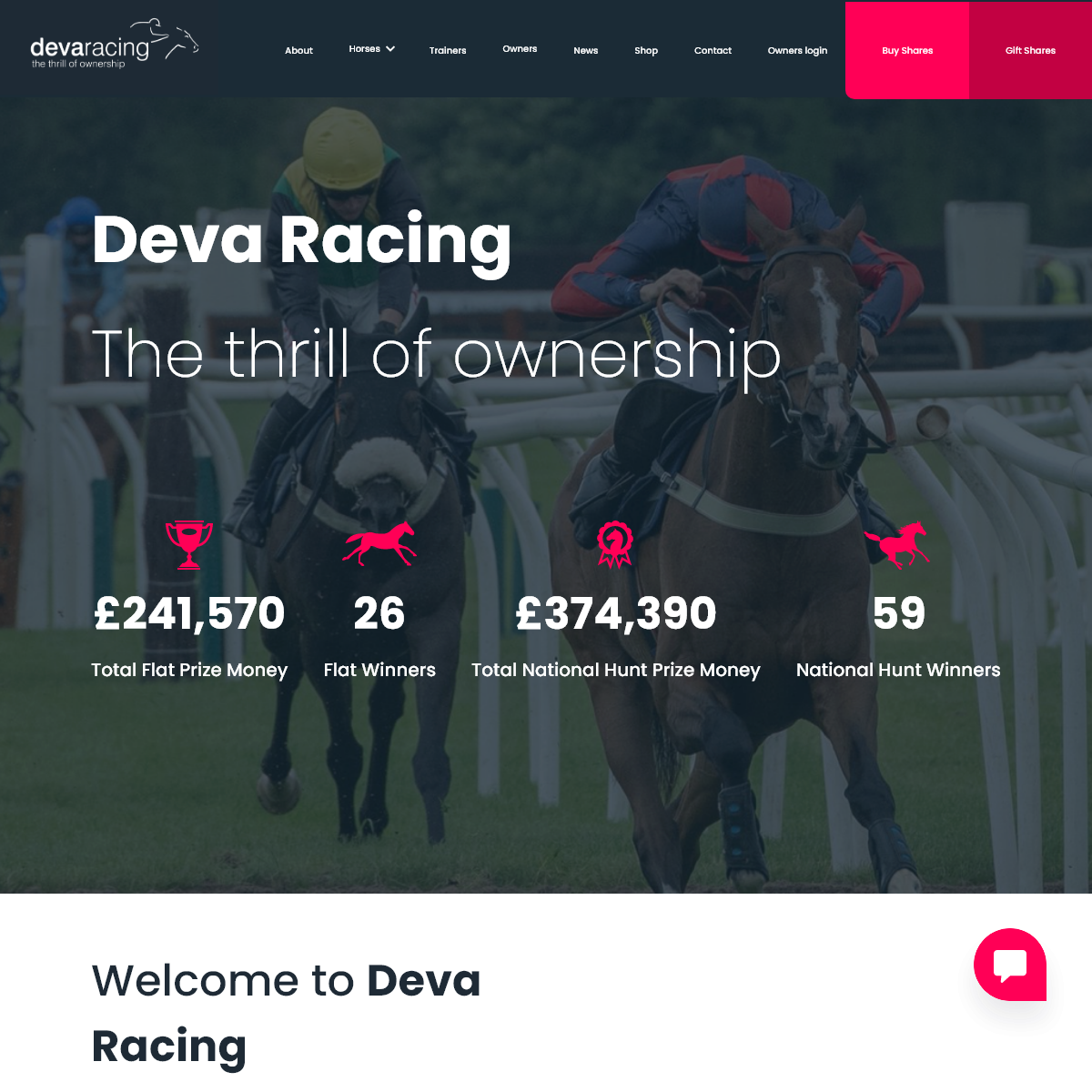 Deva Racing – The thrill of ownership