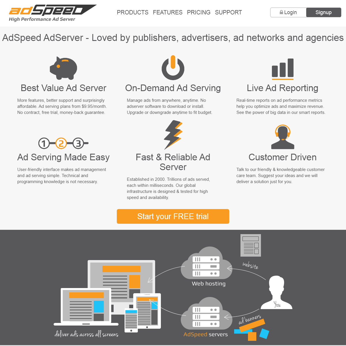 Ad Server, Ad Serving & Banner Ad Manager Solutions - AdSpeed.com