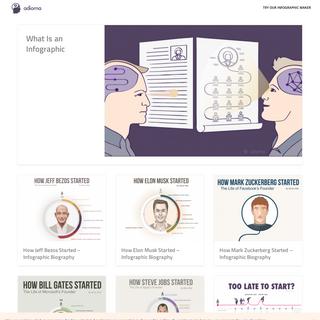 Adioma - Infographics And Visual Writing Blog