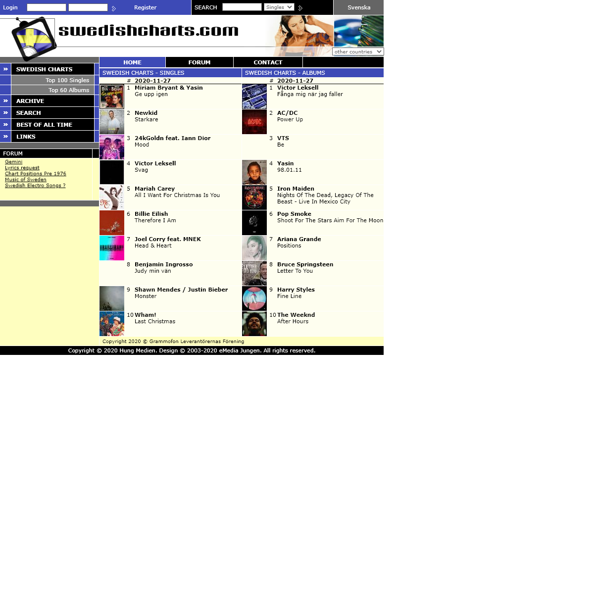 swedishcharts.com - Swedish Charts Portal
