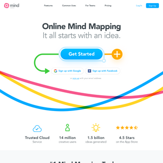 Create Your Mind Maps Online - On Any Device - MindMeister
