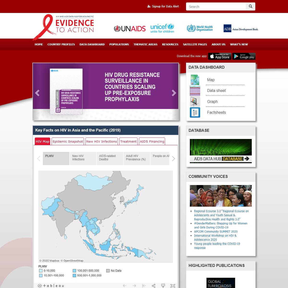 HIV-AIDS Data Hub for the Asia Pacific