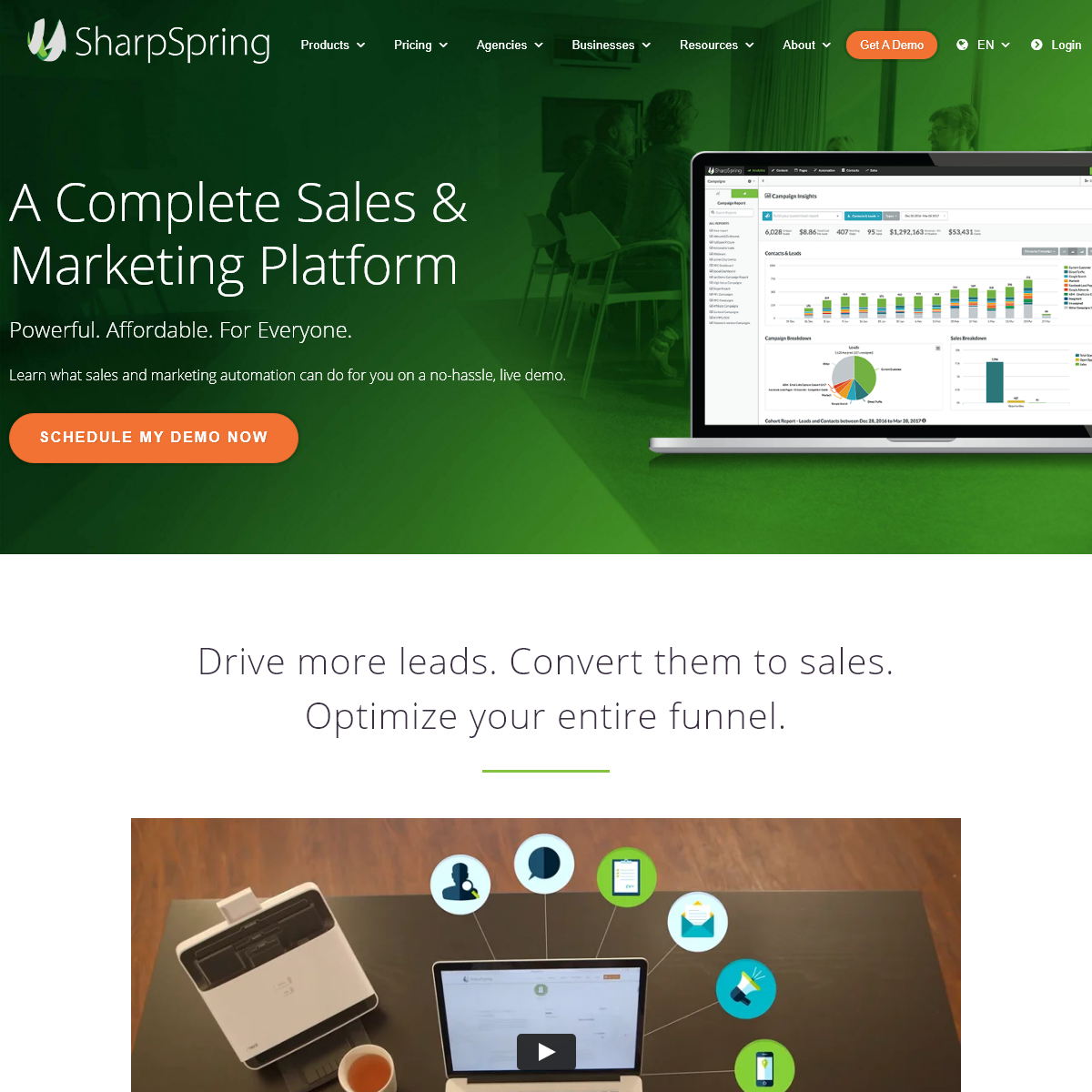 Simple, Affordable, Powerful Marketing Automation - SharpSpring