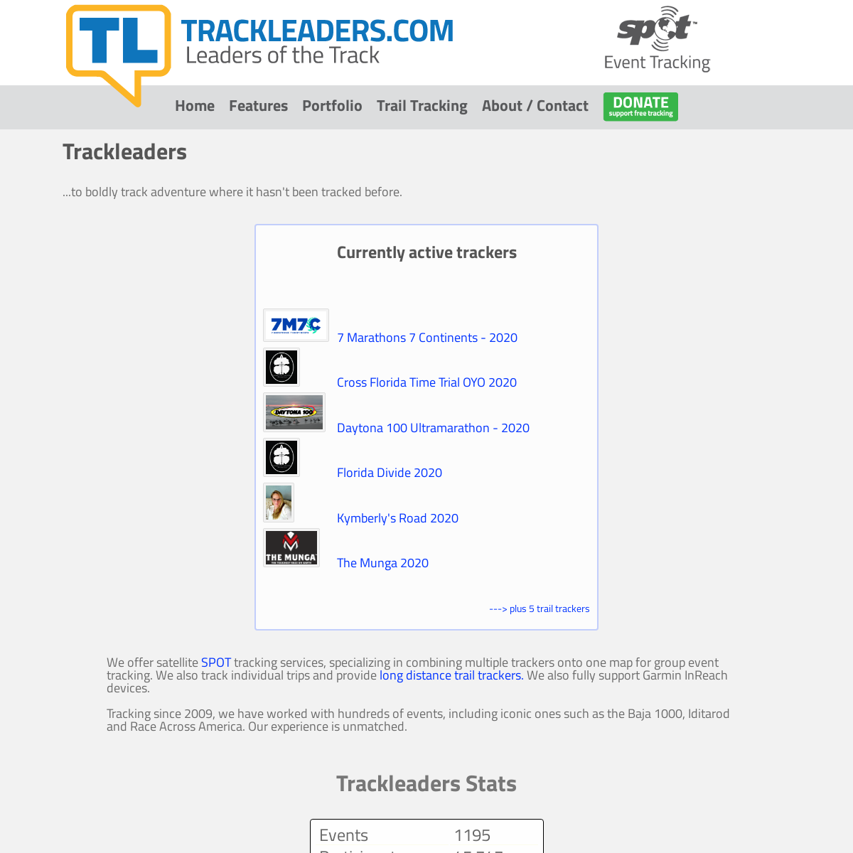 trackleaders.com - leaders of the track