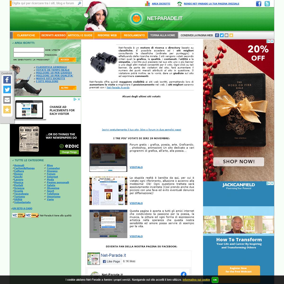 I Siti del web ordinati per categoria e punteggio