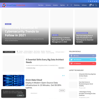 SmartData Collective - News on Big Data, Analytics, AI and The Cloud