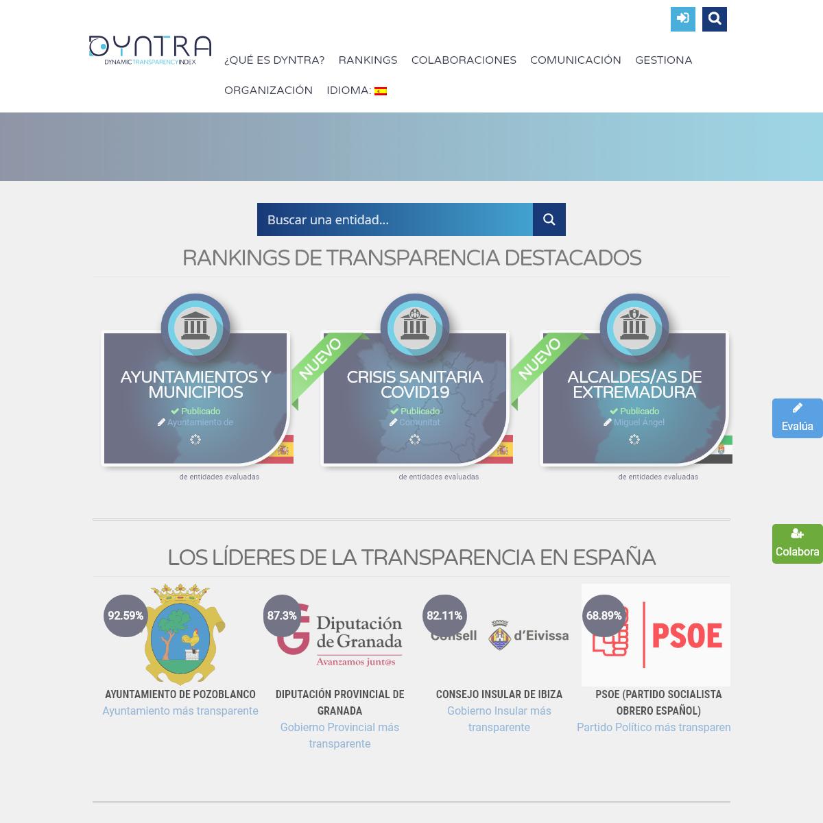 Dyntra, Dynamic Transparency Index