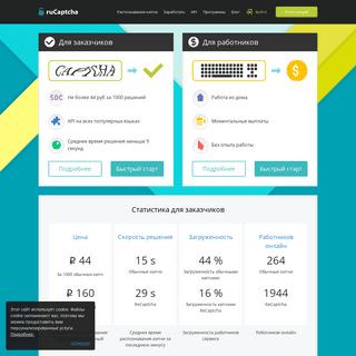 Антикапча- онлайн сервис распознавания капч и оцифровке изображений