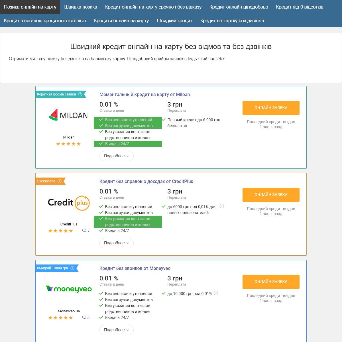 Швидкий Кредит Онлайн на Карту, Швидкий Кредит без Дзвінків- КредитОн�