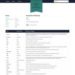 The Racial Slur Database