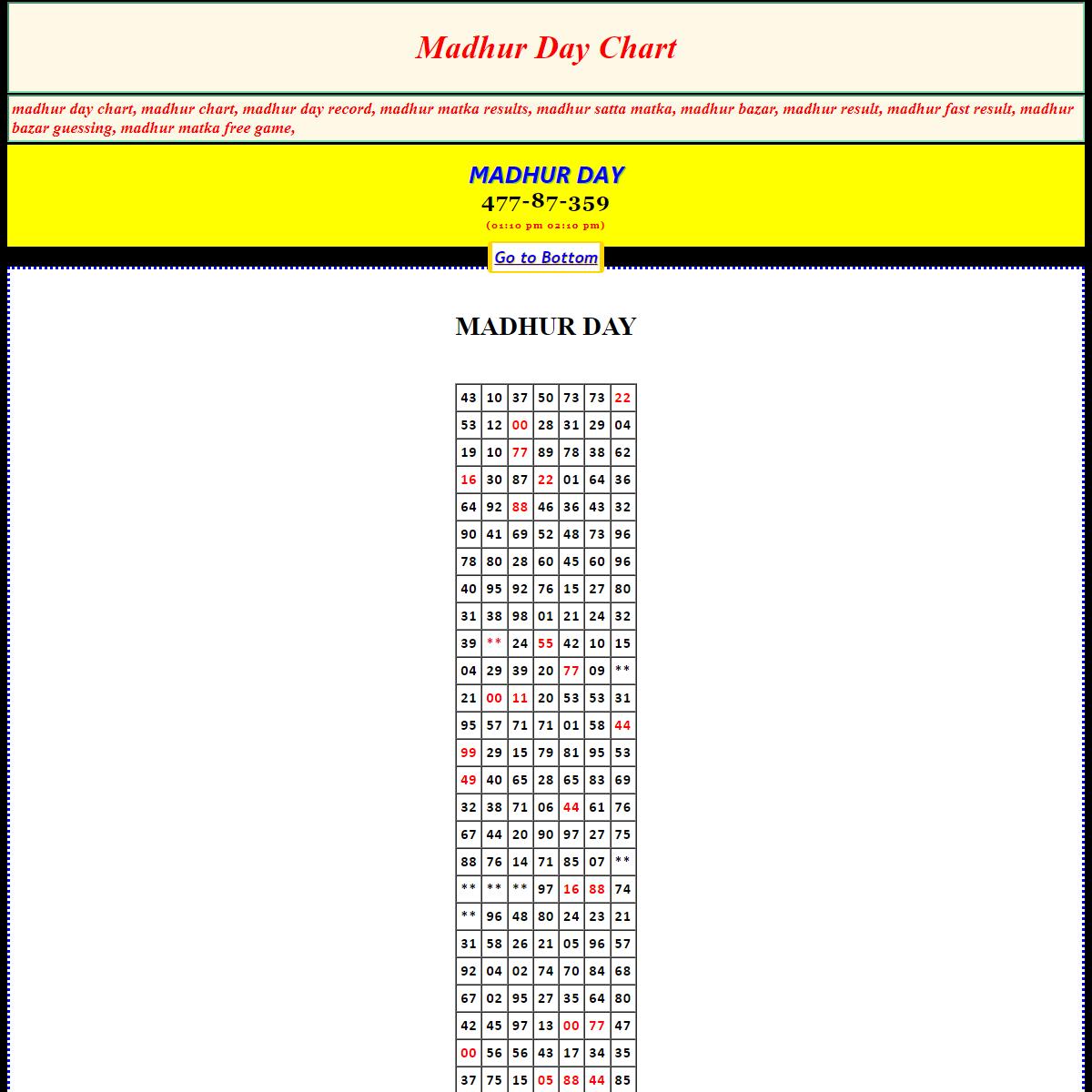 MADHUR DAY CHART- MADHUR DAY JODI CHART - MADHUR DAY RESULT - MADHUR MATKA