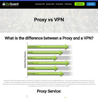 Anonymous Proxy vs Anonymous VPN Services - TorGuard