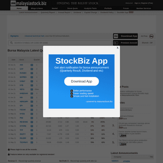 Latest Announcement - MalaysiaStock.Biz
