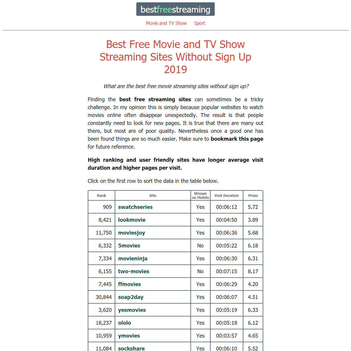 ✅ List of Best Free Movie and TV Show Streaming Sites in 2019