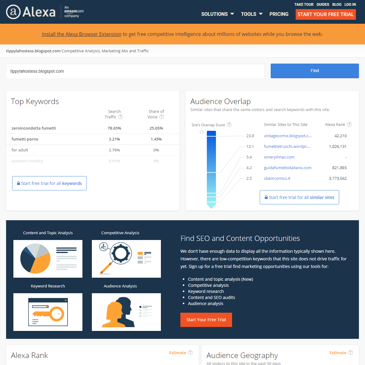 tippylahostess.blogspot.com Competitive Analysis, Marketing Mix and Traffic - Alexa