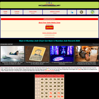 Main U Mumbai Jodi Chart Get Main U Mumbai Jodi Record 2020