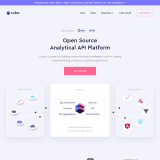 Cube.js — Open Source Analytical API Platform