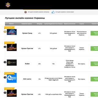 Лучшие онлайн казино Украины - рейтинг казино Украины