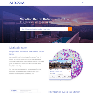 AirDNA - Short-Term Rental Analytics - Vrbo & Airbnb Data