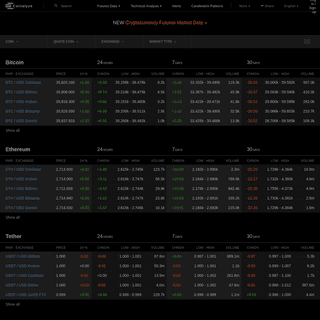 Advanced Cryptocurrency Analytics Platform