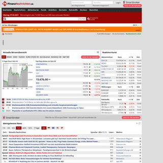 Aktien - Aktuelle Nachrichten zu Finanzen